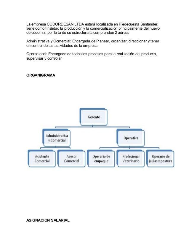 La empresa CODORDESAN LTDA estará localizada en Piedecuesta Santander,tiene como finalidad la producción y la comercializa...