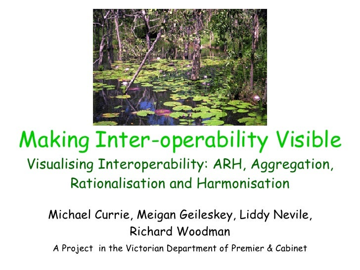 Making Inter-operability Visible Visualising Interoperability: ARH, Aggregation, Rationalisation and Harmonisation Michael...
