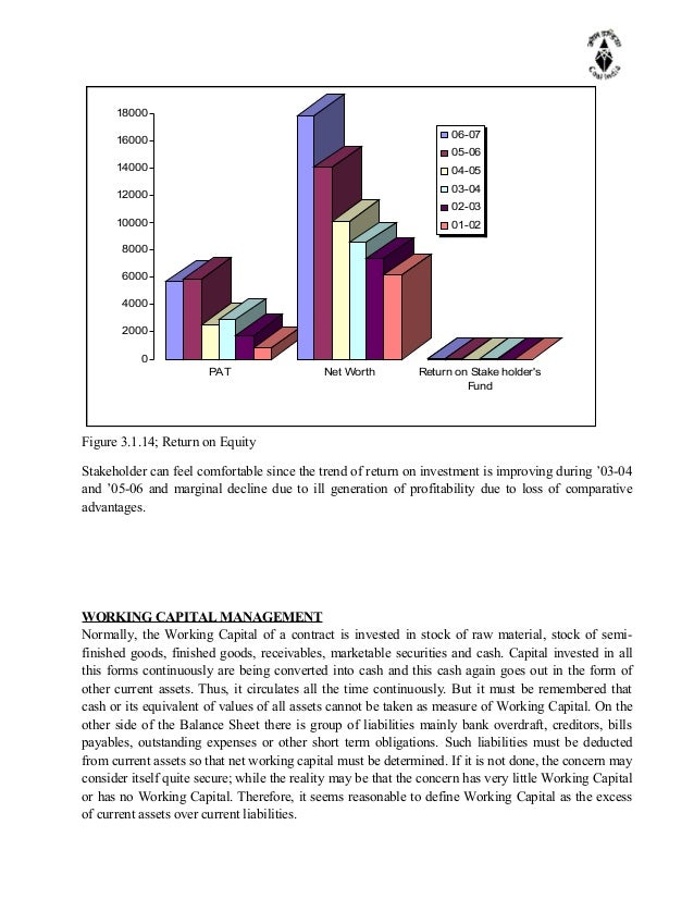 project on financial statement analysis Financial statement analysis – science topic explore the latest articles, projects,  and questions and answers in financial statement analysis, and find financial.