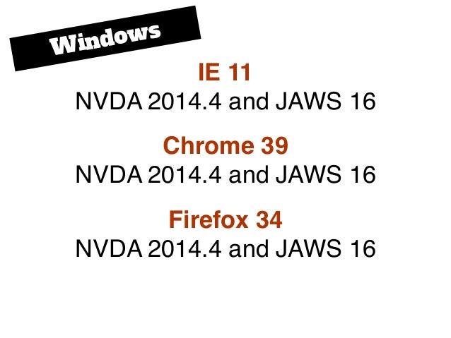 IE 11 NVDA 2014.4 and JAWS 16 Chrome 39 NVDA 2014.4 and JAWS 16 Firefox 34 NVDA 2014.4 and JAWS 16 Windows