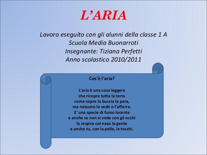 L'ARIA Lavoro eseguito con gli alunni della classe 1 A  Scuola Media Buonarroti  Insegnante: Tiziana Perfetti Anno scolast...