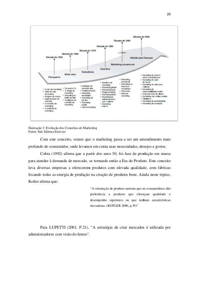IlustraFonteprofuparalevafocanKotleadmiação 3: Evolue: Site EditoraCom estundo do conCobra (1atender à ddiversas emndo to...