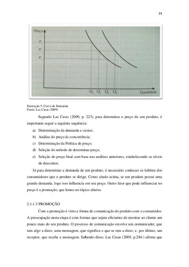 IlustraFonteimpoabcdeJconsugrandpreço2.1.1A prpouctem arecepação 5: Curvae: Las Casas (2Segundoortante segua) Determinb) ...