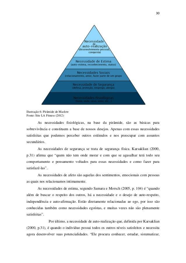 30Ilustração 6: Pirâmide de MaslowFonte: Site LA Fitness (2012)As necessidades fisiológicas, na base da pirâmide, são a...