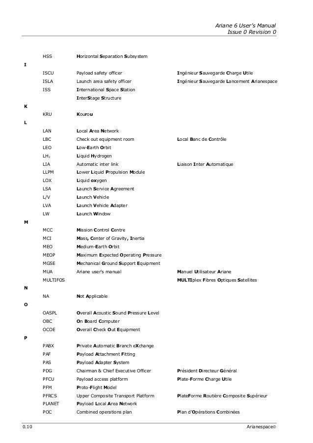 ariane6 users manual february2017 rh slideshare net