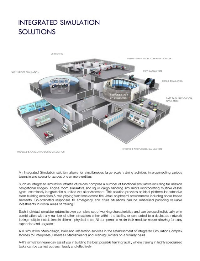 Big Ships Engine Rooms: ARI Certified Full Mission Marine And Ship Handling Simulators