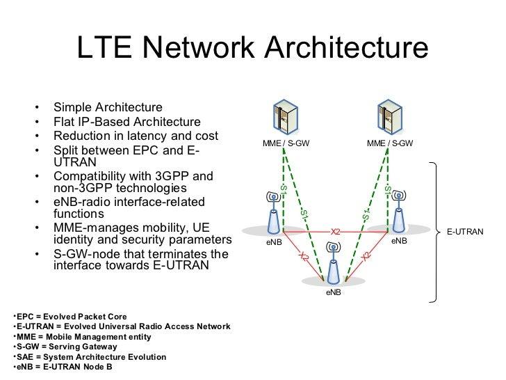 LTE Key Parameters