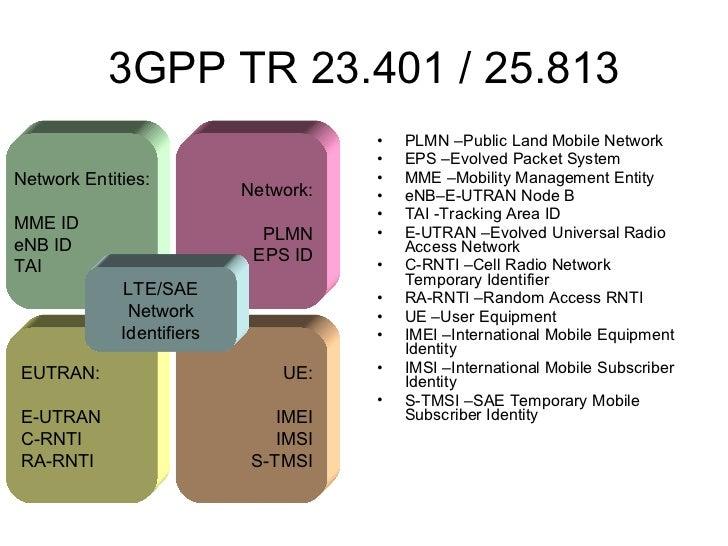 LTE technical objectives and architecture <ul><li>User throughput [/MHz] : </li></ul><ul><ul><li>Downlink: 3 to 4 times Re...