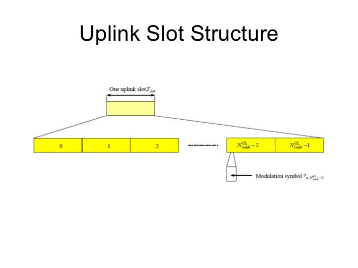P-SCH and S-SCH structure