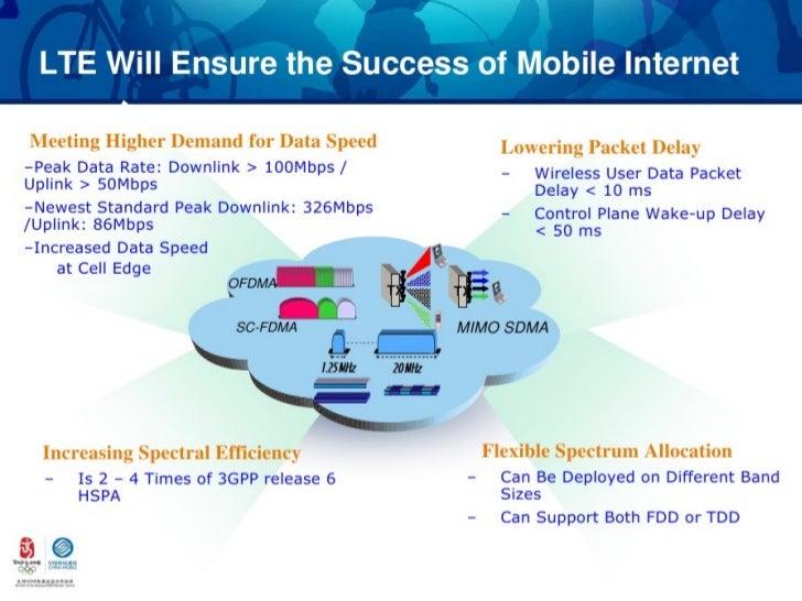 Trend of B3G  ITU IMT-Advanced(4G) UMB +  100Mbps-1Gbps 100Mbps~ 1Gbps LTE+ FDD/TDD DL:100Mbps UL:50Mbps LTE-FDD WIMAX 3GP...