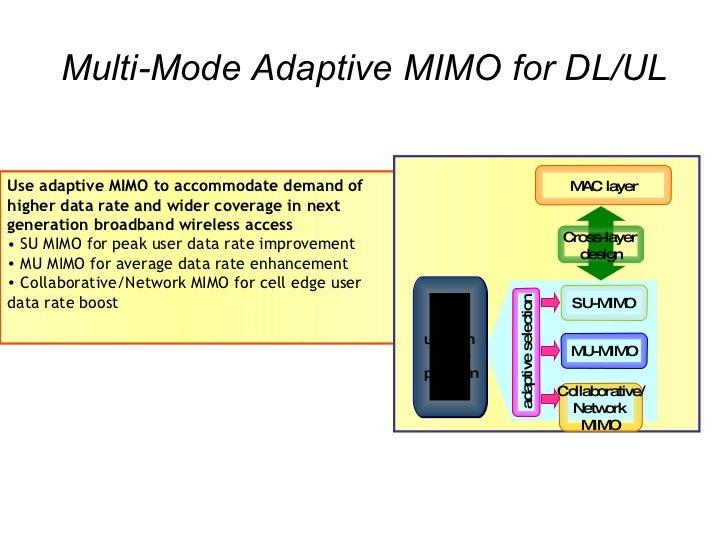 SC-FDMA in comparison with OFDMA and DS-CDMA/FDE