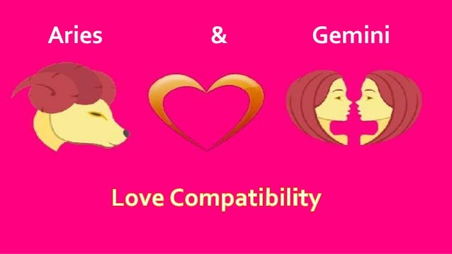 Aries Love Compatibility for Every Zodiac Signs