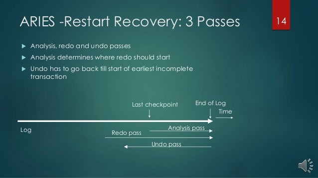 ARIES Recovery Algorithms