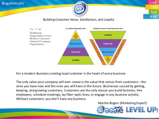 @agatestudio Building Costumer Value, Satisfaction, and Loyalty For a modern Business creating loyal customer is the heart...