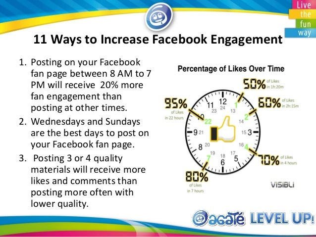 11 Ways to Increase Facebook Engagement 1. Posting on your Facebook fan page between 8 AM to 7 PM will receive 20% more fa...