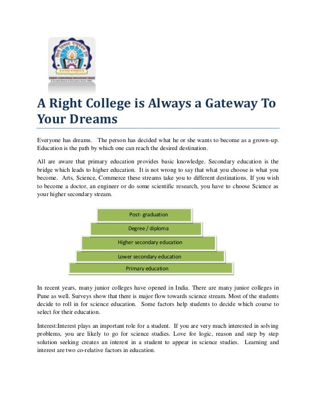 What If Our Dreams Are Right And >> A Right College Is Always A Gateway To Your Dreams Reshma 1