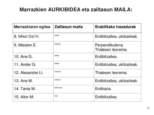 MT4 2016-2017 ikasturteko ikasleek sortutako ariketa txostena Slide 3