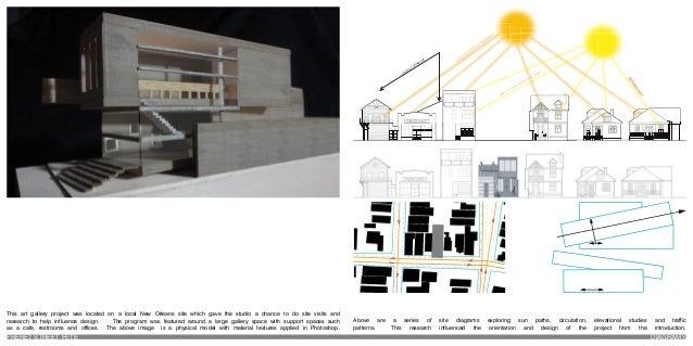 Ari Levine Digital Architecture Portfolio