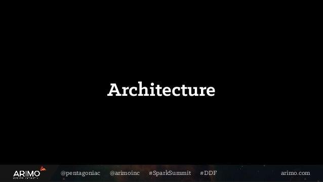 @pentagoniac @arimoinc #SparkSummit #DDF arimo.com Architecture