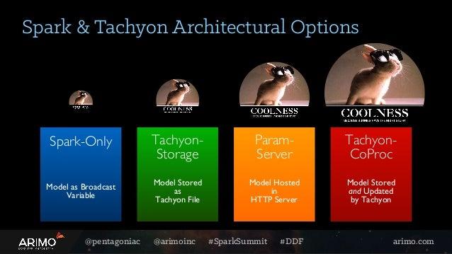 @pentagoniac @arimoinc #SparkSummit #DDF arimo.com Spark & Tachyon Architectural Options Model as Broadcast Variable Spark...