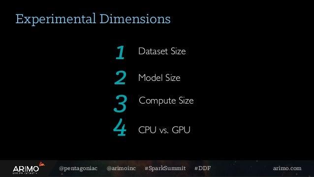 @pentagoniac @arimoinc #SparkSummit #DDF arimo.com Experimental Dimensions Dataset Size1 Model Size2 Compute Size3 CPU vs....