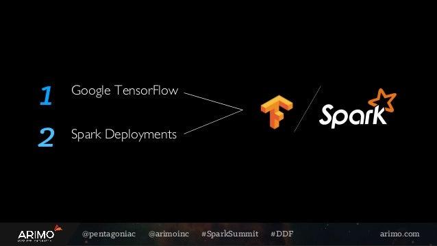 @pentagoniac @arimoinc #SparkSummit #DDF arimo.com Google TensorFlow 1 Spark Deployments 2