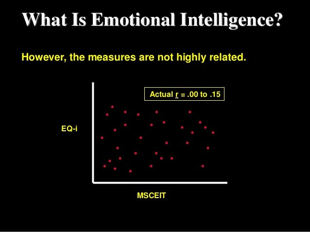 assertiveness emotional intelligence Learning in action technologies, 2011 5 us air force findings that the most successful recruiters scored significantly higher in the emotional intelligence competencies of assertiveness, empathy, happiness, and emotional self.