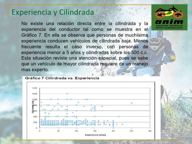 Experiencia y Cilindrada No existe una relación directa entre la cilindrada y la experiencia del conductor tal como se mue...