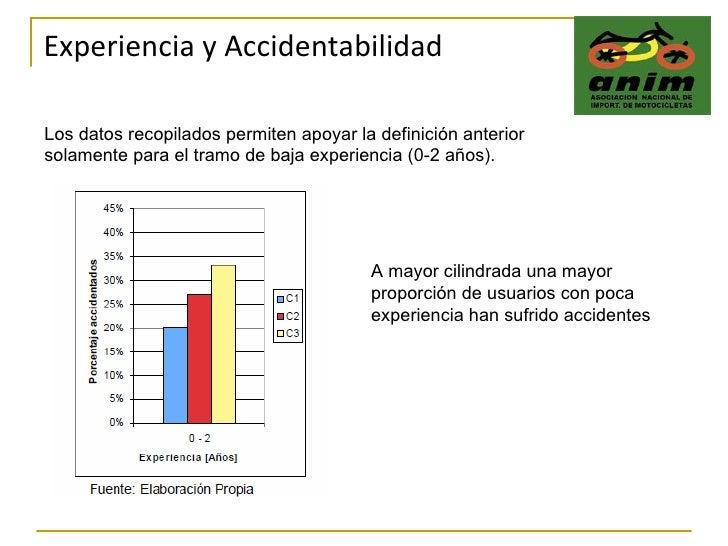 Experiencia y Accidentabilidad Los datos recopilados permiten apoyar la definición anterior solamente para el tramo de baj...