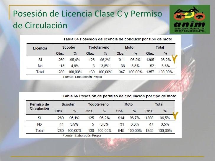 Posesión de Licencia Clase C y Permiso  de Circulación