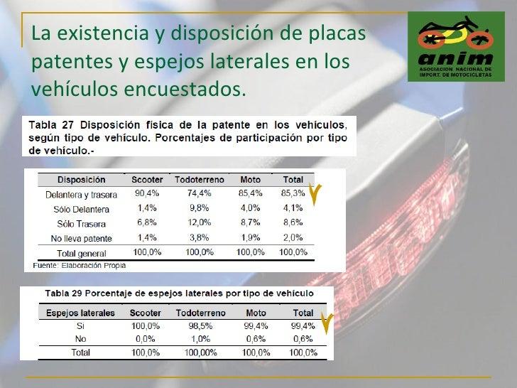 La existencia y disposición de placas patentes y espejos laterales en los  vehículos encuestados.