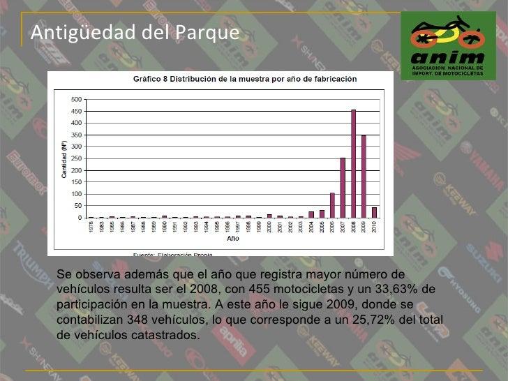 Antigüedad del Parque Se observa además que el año que registra mayor número de vehículos resulta ser el 2008, con 455 mot...