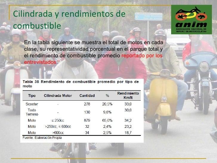 Cilindrada y rendimientos de  combustible En la tabla siguiente se muestra el total de motos en cada clase, su representat...