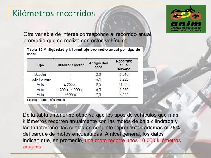 Kilómetros recorridos Otra variable de interés corresponde al recorrido anual promedio que se realiza con estos vehículos....