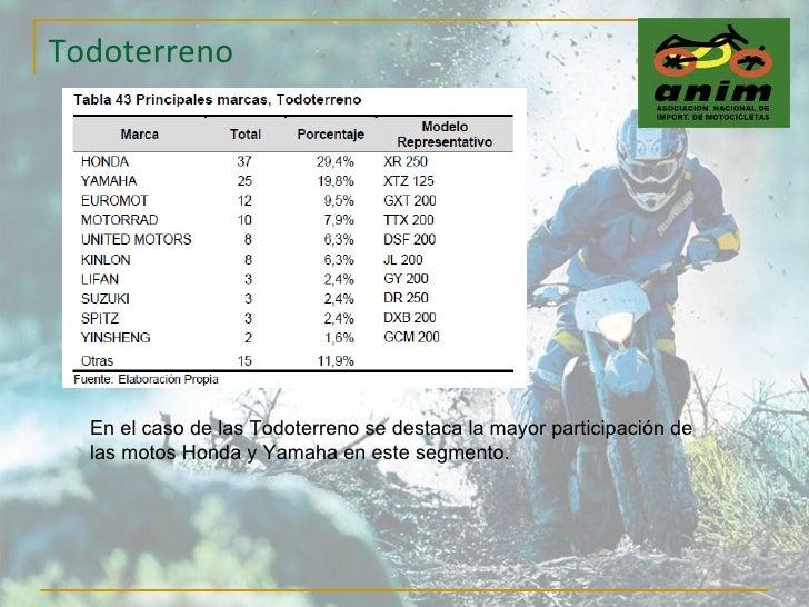 Todoterreno En el caso de las Todoterreno se destaca la mayor participación de las motos Honda y Yamaha en este segmento.