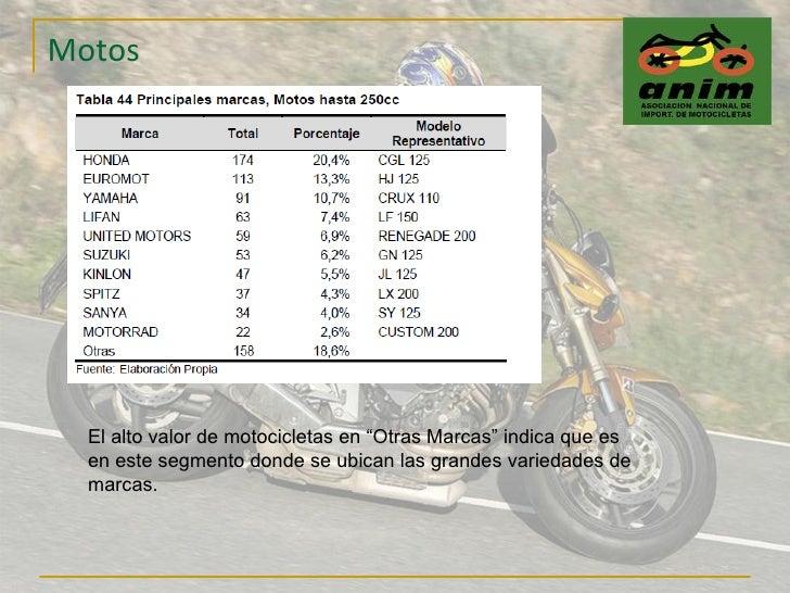 """Motos El alto valor de motocicletas en """"Otras Marcas"""" indica que es en este segmento donde se ubican las grandes variedade..."""