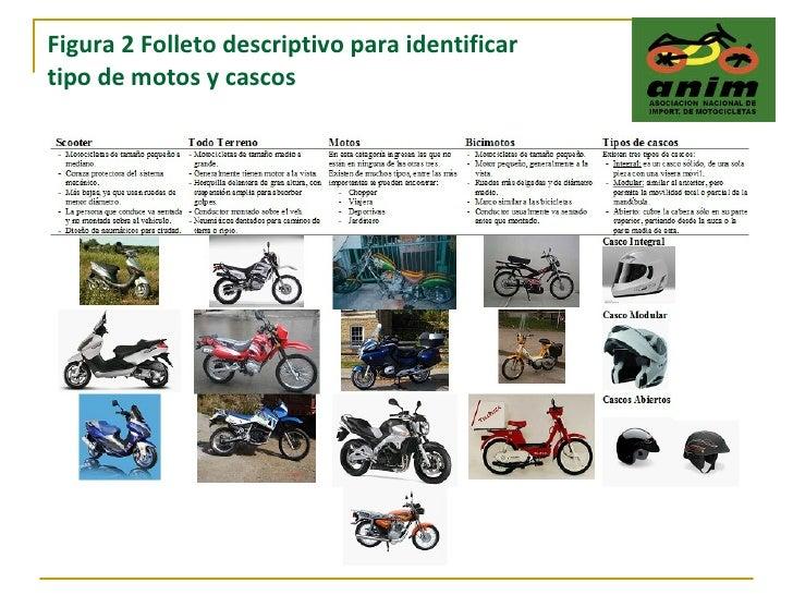Figura 2 Folleto descriptivo para identificar  tipo de motos y cascos