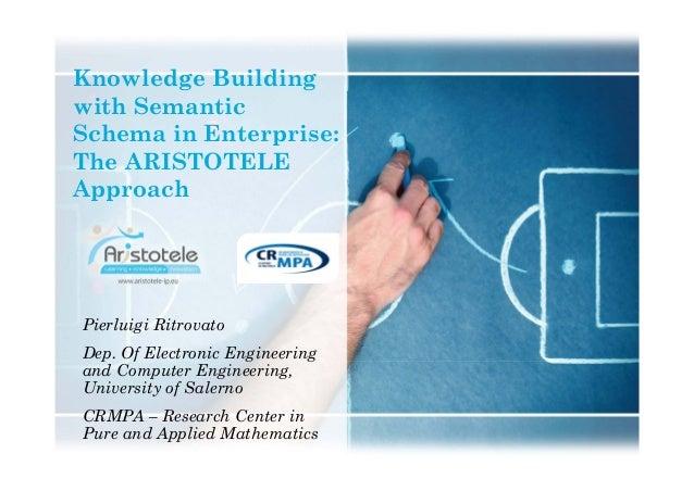Knowledge Buildingwith SemanticSchema in Enterprise:The ARISTOTELEApproachPierluigi RitrovatoDep. Of Electronic Engineerin...