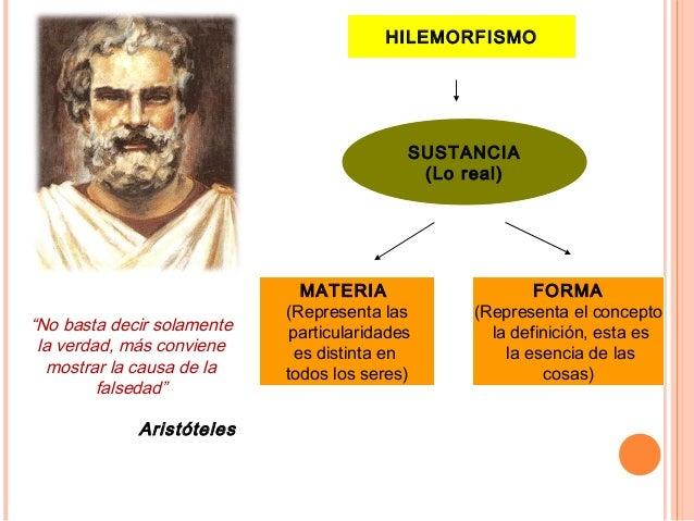 HILEMORFISMO SUSTANCIA (Lo real) MATERIA (Representa las particularidades es distinta en todos los seres) FORMA (Represent...