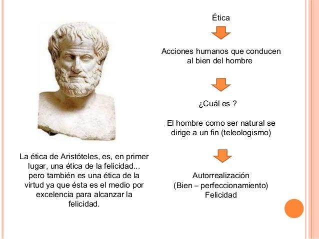 Ética Acciones humanos que conducen al bien del hombre ¿Cuál es ? El hombre como ser natural se dirige a un fin (teleologi...