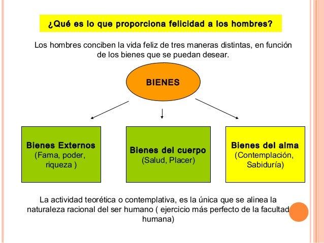 ¿Qué es lo que proporciona felicidad a los hombres? BIENES Bienes Externos (Fama, poder, riqueza ) Bienes del cuerpo (Salu...