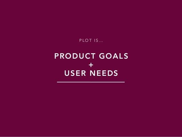 P L O T I S … PRODUCT GOALS + USER NEEDS