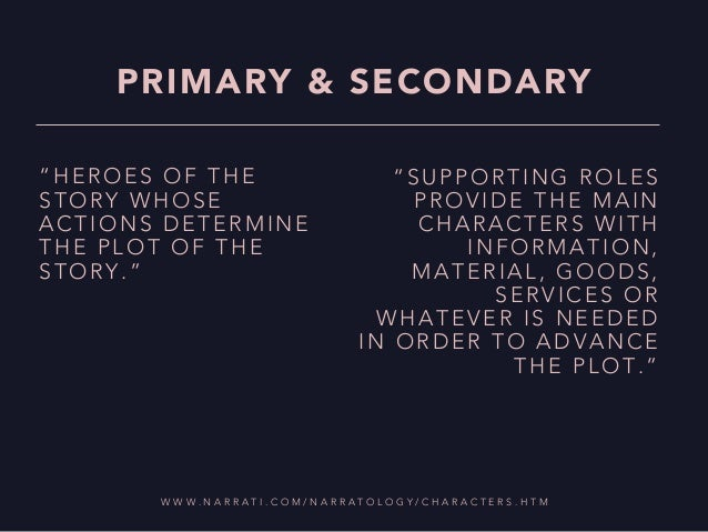 """PRIMARY & SECONDARY """"HEROES OF THE STORY WHOSE ACTIONS DETERMINE THE PLOT OF THE STORY."""" """"SUPPORTING ROLES PROVIDE THE MAI..."""