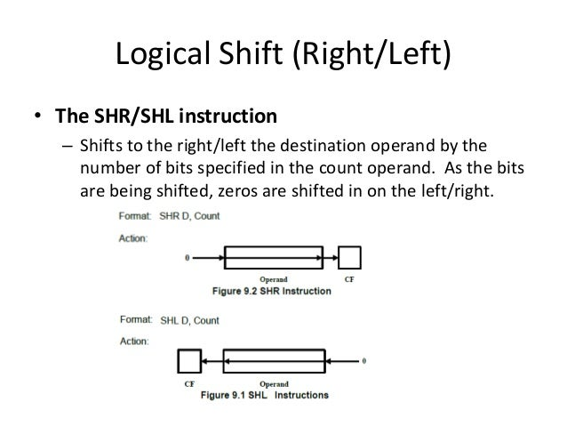 Shift and rotate instructions in assembly language – pindi points.