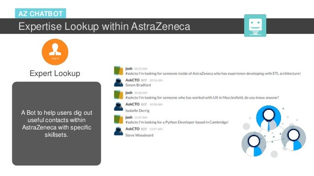 A Bot to help users dig out useful contacts within AstraZeneca with specific skillsets. AZ CHATBOT Expertise Lookup within...