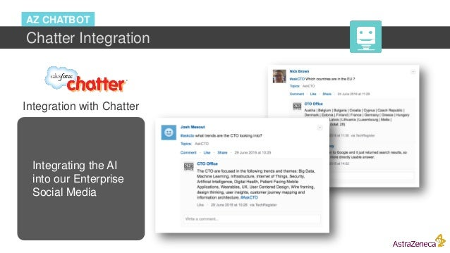 Integration with Chatter AZ CHATBOT Chatter Integration Integrating the AI into our Enterprise Social Media