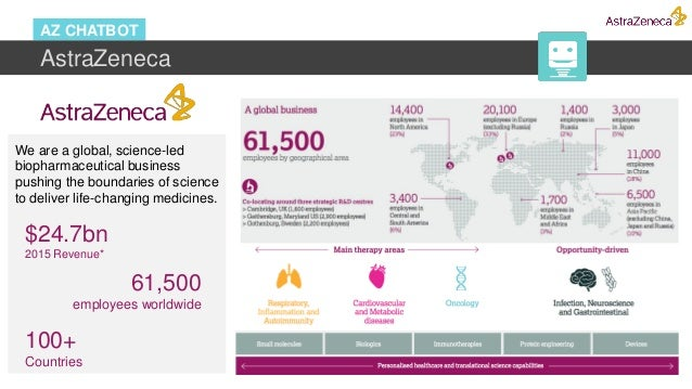 AZ CHATBOT AstraZeneca We are a global, science-led biopharmaceutical business pushing the boundaries of science to delive...