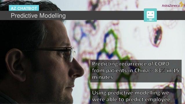 AZ CHATBOT Predictive Modelling AZ CHATBOT