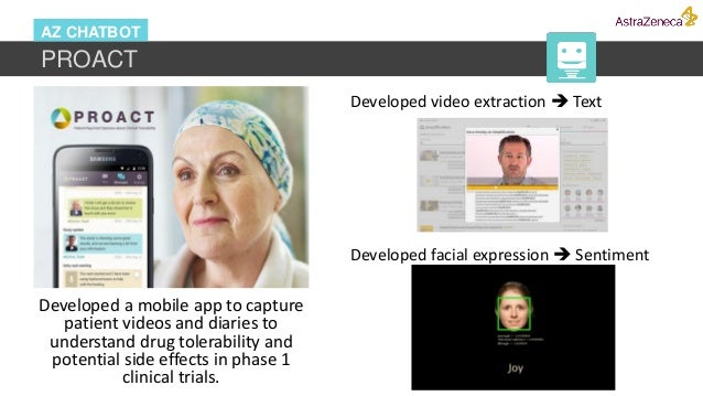 Developed video extraction  Text AZ CHATBOT PROACT AZ CHATBOT Developed a mobile app to capture patient videos and diarie...