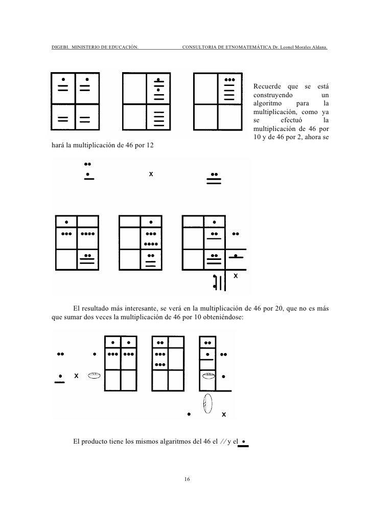 Moderno La Multiplicación De Números De Dos DÃgitos Hoja De ...